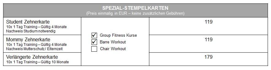 Preise_Zehnerkarten_Specials_neu